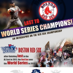 boston-red-sox-2013-world-series-champions