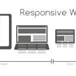 Responsive Website Design SEO Benefits