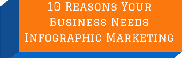 10 Reasons Your Business Needs Infographic Marketing