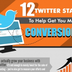12 Twitter Stats to Help Get You More Conversions