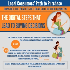 4-digital-mediums-that-convert-local-consumers-into-buyers