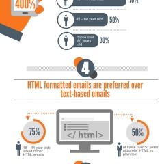 7 Data Backed Tips for Sending Better Emails