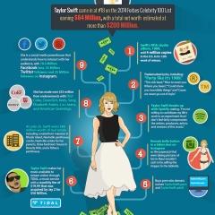 9 Reasons Taylor Swift is a Savvy Businesswoman.jpg