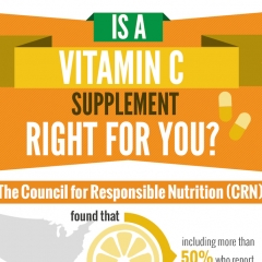 Is a Vitamin C Supplement Right For You?