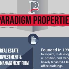 Paradigm Infographic