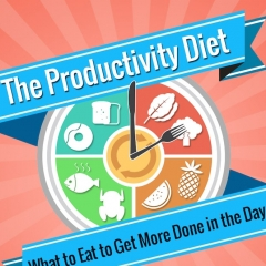 The Productivity Diet- What to Eat to Get More Done in the Day