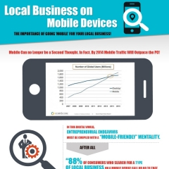why-your-business-needs-to-be-found-on-mobile-devices