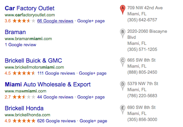 3 Local SEO Tips You Need to Implement Right Now
