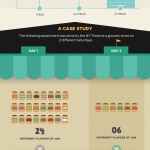 How Decreasing Options Will Increase Your Conversion Rates [Infographic]