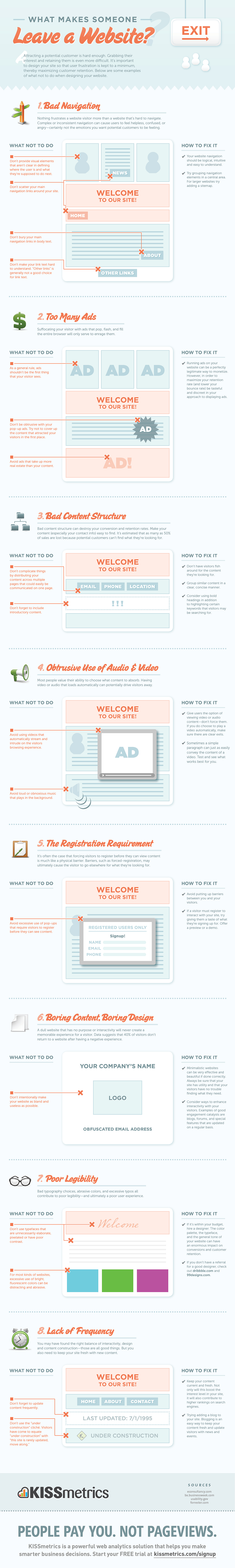 What Makes People Leave Your Website [Infographic]