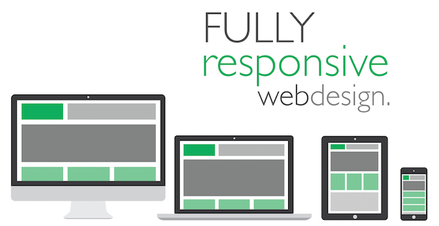 6 Reasons You Need a Responsive Website Design Now