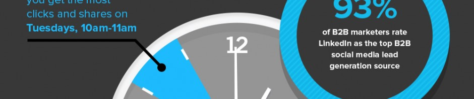 What Are The Best Times to Schedule Social Media Posts?