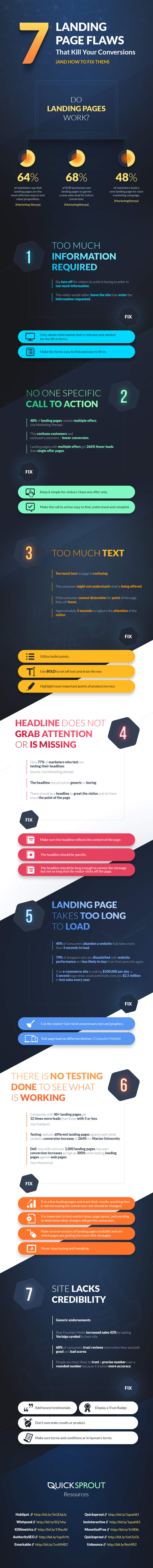 Avoid 7 Landing Page Flaws That Kill Your Conversion Rates