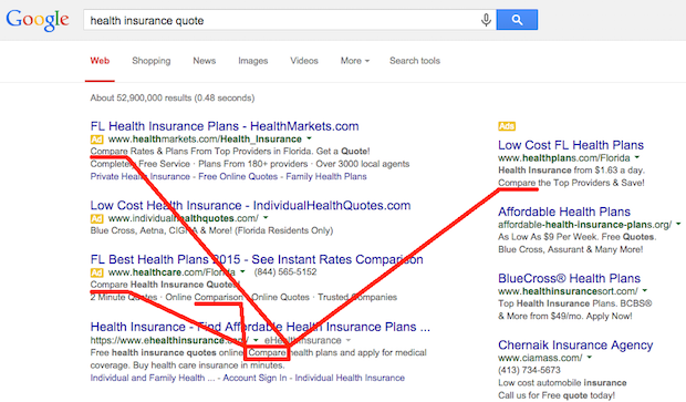 use ppc to test seo strategy