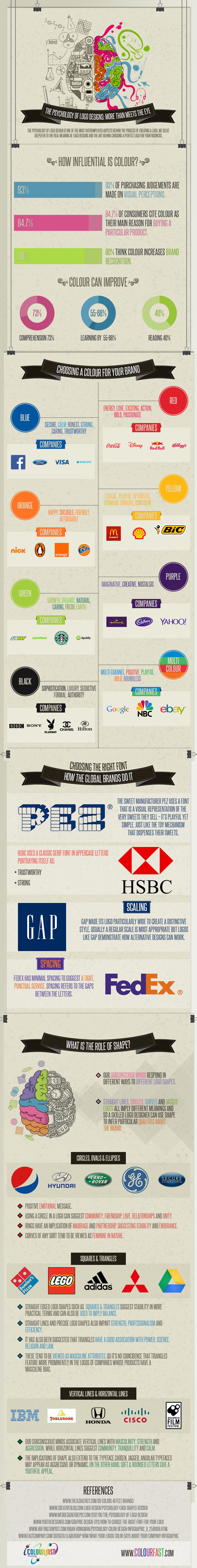 What The Color of Your Logo Says About Your Business