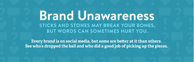 brand unawareness infographic