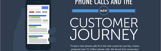 inbound phone calls
