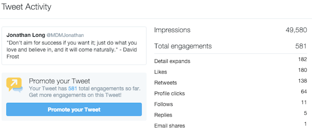 Tweet engagement data